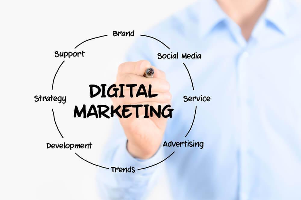 Digital Marketing Roles and Responsibilities