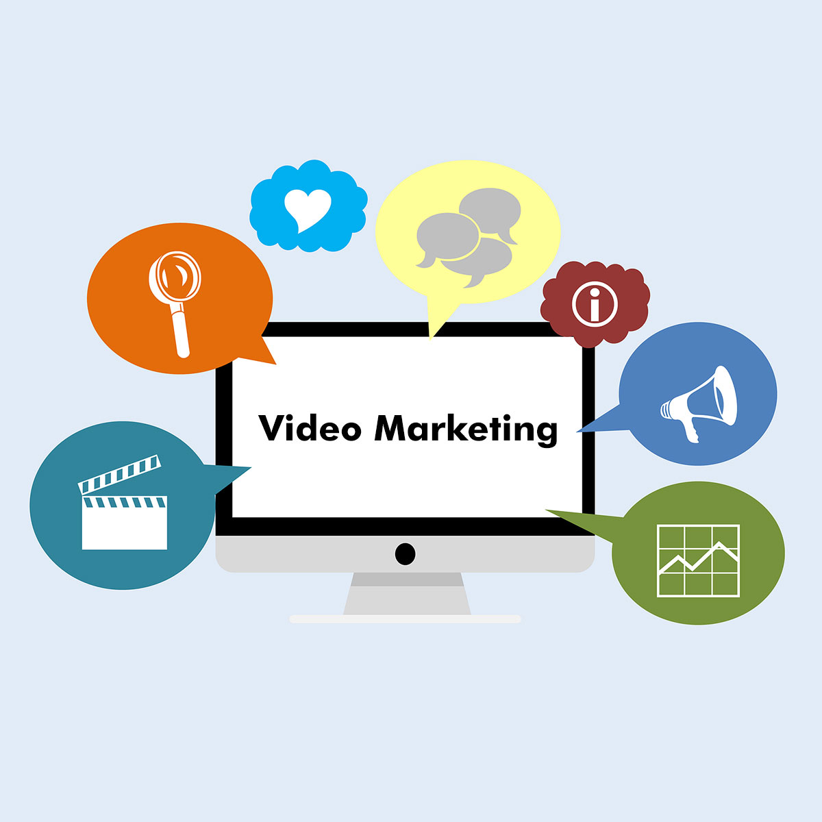 Measuring video marketing success – Site sees 34% lower bounce rate