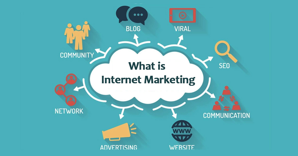 What's an internet marketing company?